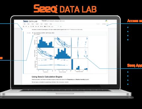 Integration von Data Analytics und Enterprise KI durch Seeq Data Labs