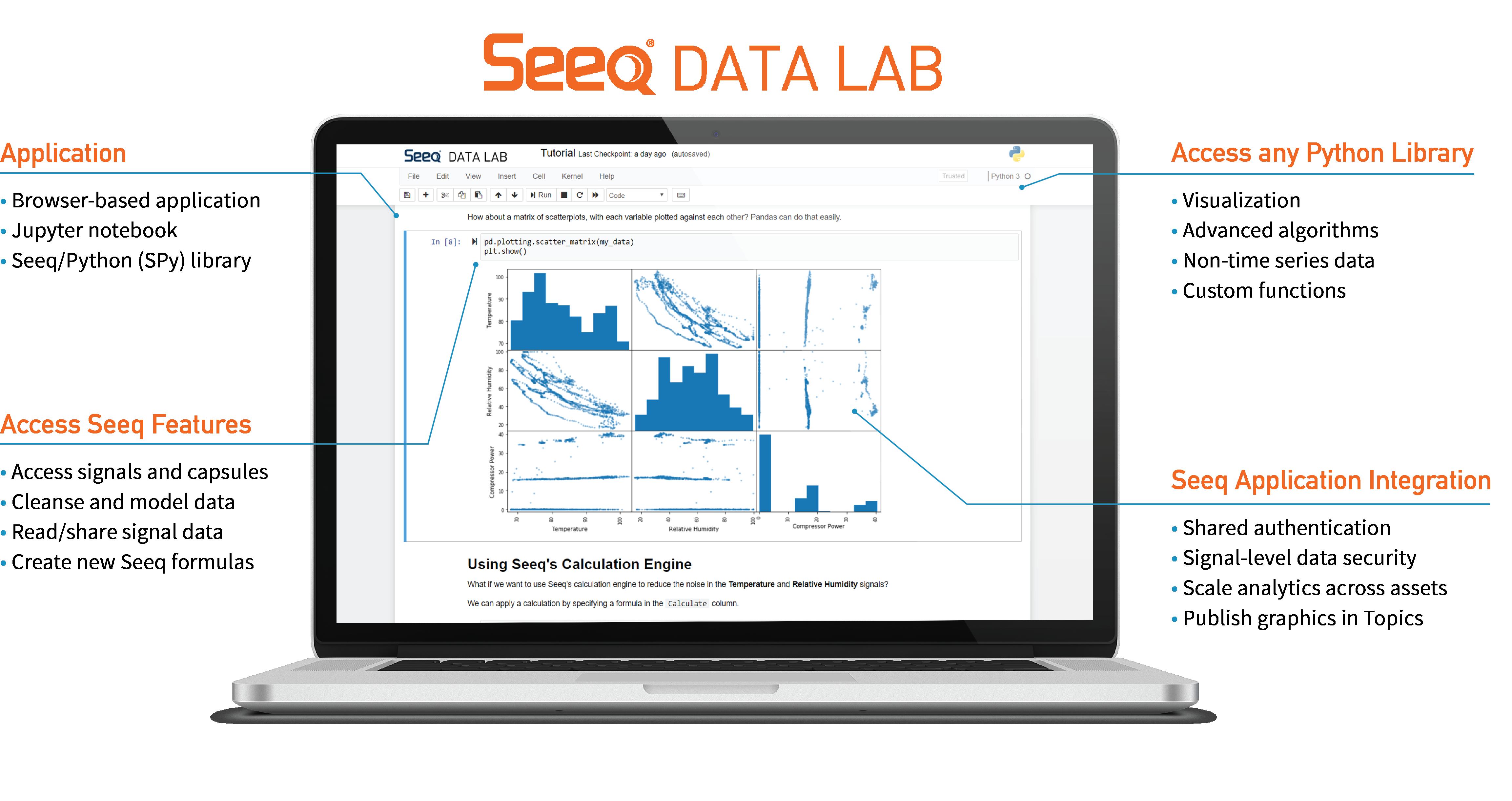 Seeq Data Lab